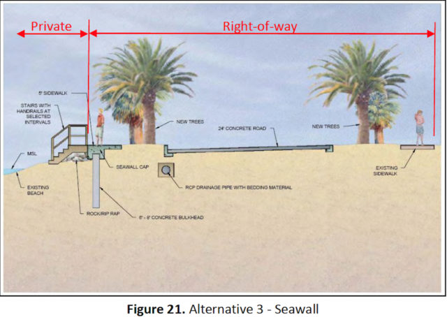 Taylor Engineering, the firm hired to study options to stabilize North Beach Road, suggested a seawall as one remedy. Image courtesy Sarasota County