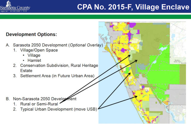 A graphic shows a variety of development options under the 2050 Plan. Image courtesy Sarasota County
