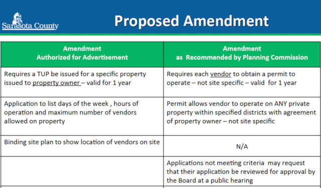 A chart shows some of the changes in the proposed ordinance from the time it was last seen by the County Commission and after the Planning Commission addressed the matter on Aug. 18. Image courtesy Sarasota County