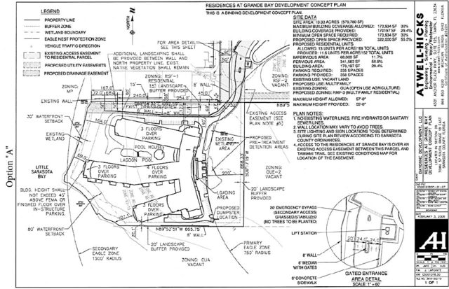 A graphic presented to the Planning Commission shows Option A. Image courtesy Sarasota County
