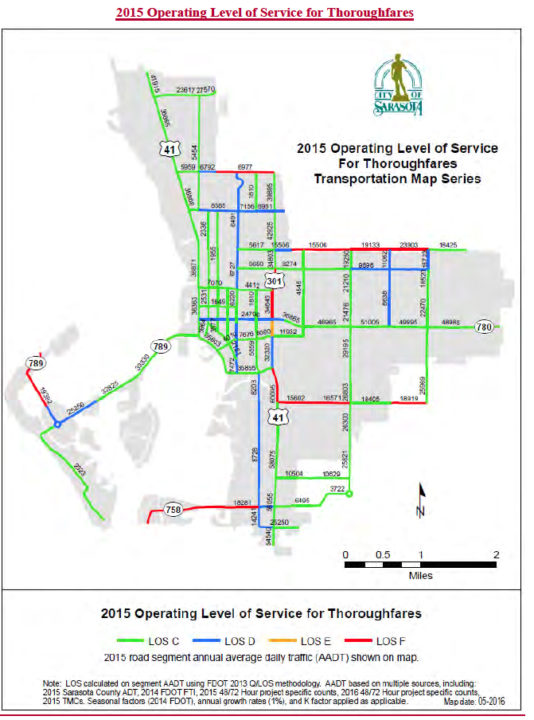 A map shows the operating levels of service for city thoroughfares in 2015. Image courtesy City of Sarasota