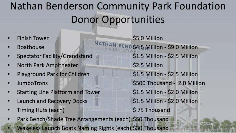 Benderson Foundation board member acknowledges private